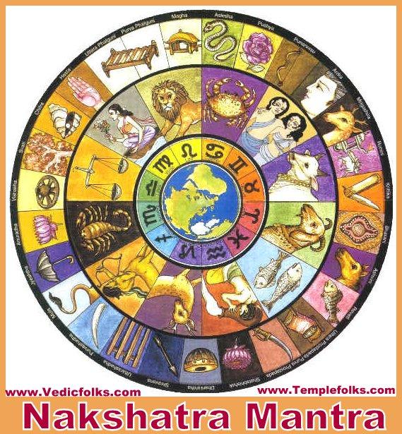 Nakshatra Mantra, 27 Nakshatra Mantra, 27 Stars Mantra - Vedic Folks