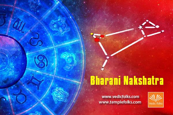 Bharani-Nakshatra-Blog-Banners