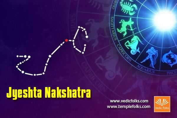 Jyeshta-Nakshatra-Blog-Banners
