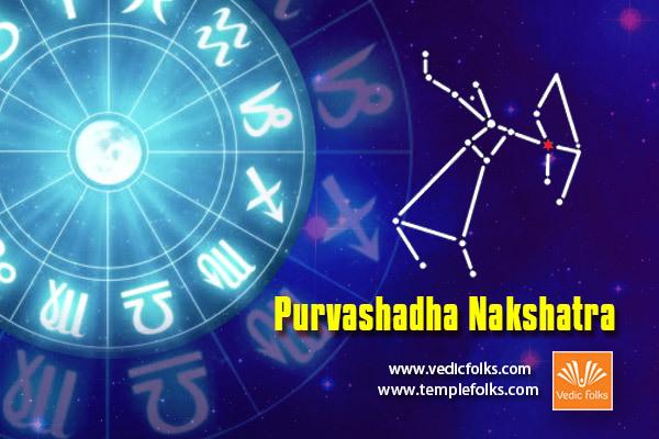 Purvashadha-Nakshatra-Blog-Banners