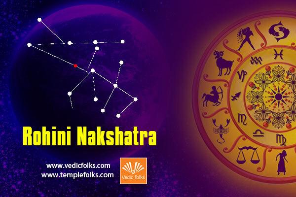Rohini-Nakshatra-Blog-Banners