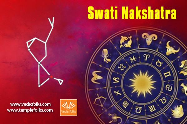 Swati-Nakshatra-Blog-Banners