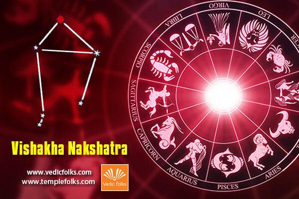 Vishakha-Nakshatra-Blog-Banners